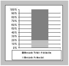 Como estimar la demanda - Mercado Total