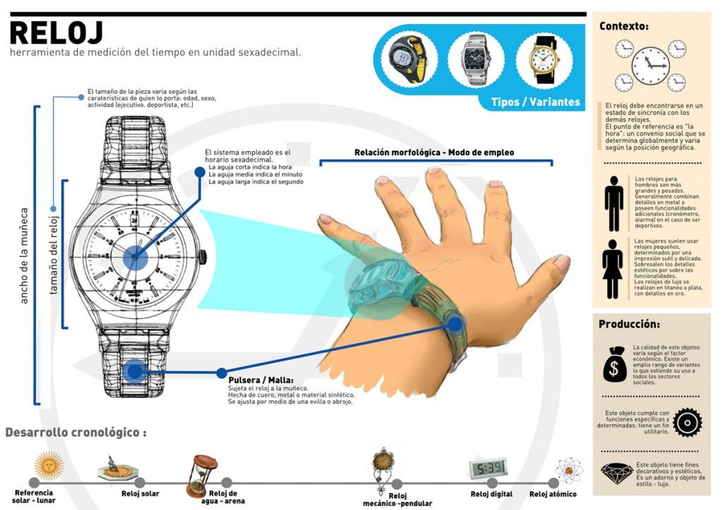 ejemplo de una infografia